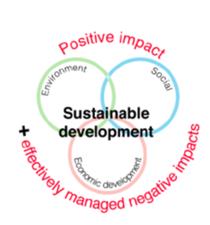 positive impact of the economic development